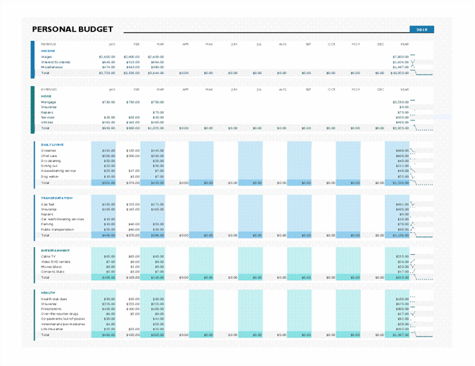 Full Size of Google Spreadsheets Create A Table In Spreadsheet Formulas Simple Budget Template