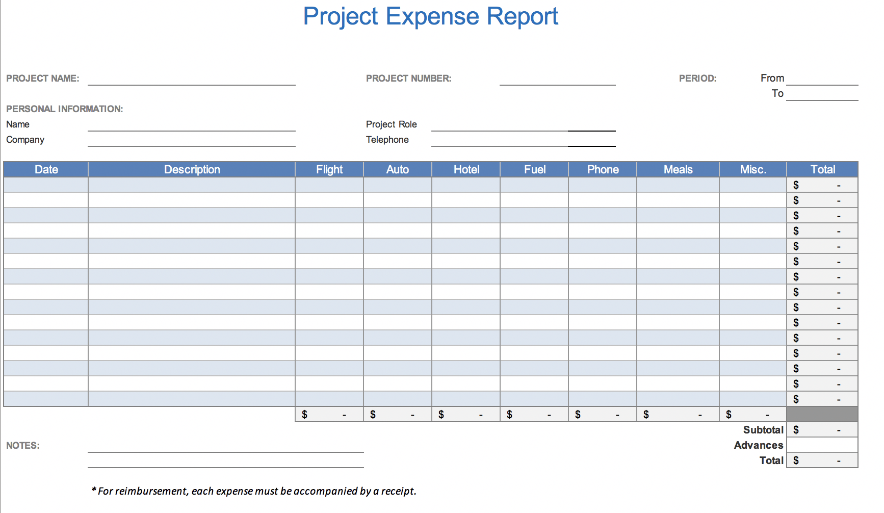 Full Size of Graph Stock Analysis Spreadsheet Excel Template Create A Form From How To Start Breakdown Of Expenses