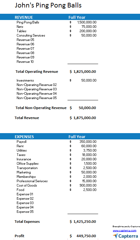 Full Size of Home Budget Spreadsheet Template Best Personal Business