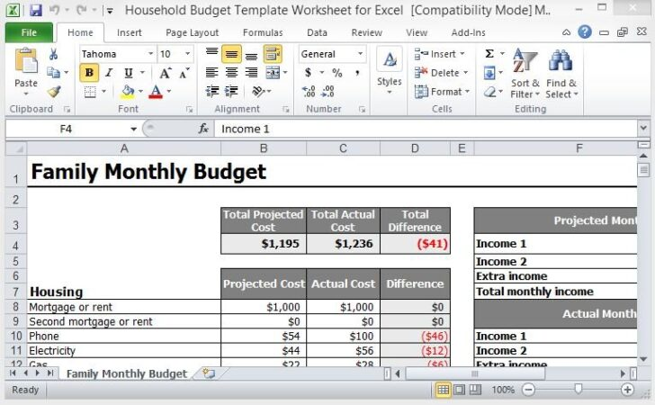 Medium Size of Household Budget Template Worksheet For Excel Monthly Expenses Free Your Family Cash Flow Spreadsheet