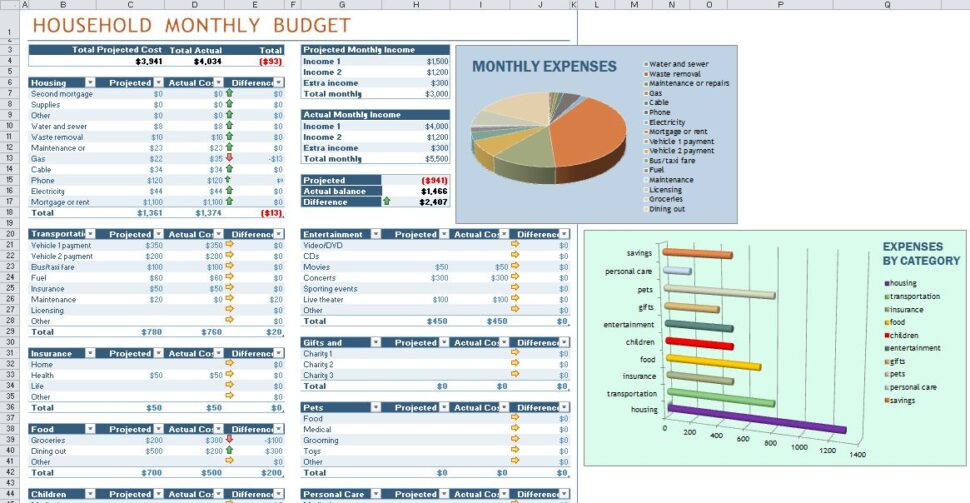 Large Size of Household Monthly Budget Template Expenses Savings Spreadsheet Excel Business Letter