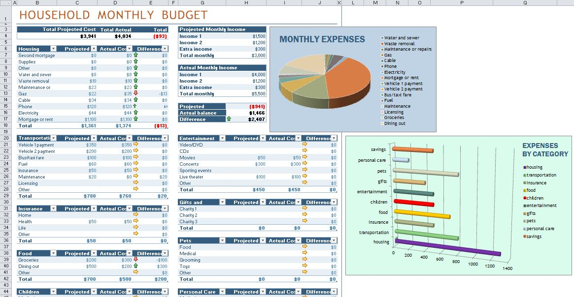 Full Size of Household Monthly Budget Template Expenses Savings Spreadsheet Excel Business Letter