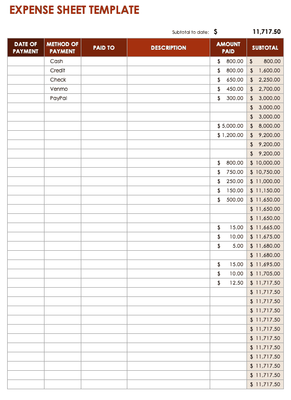 Full Size of How Convert Pdf To Excel Spreadsheet Program Creating Templates Template Breakdown Of Expenses