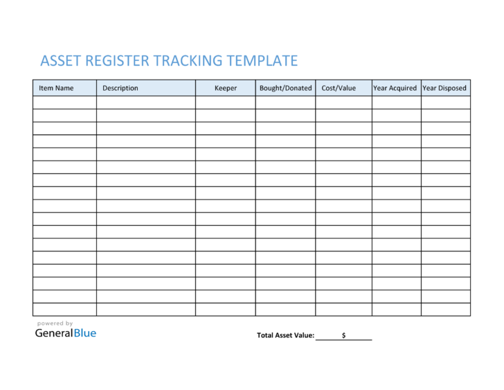 Medium Size of How To Do Excel Spreadsheets Tutorial Make A Spreadsheet Without Template Asset Tracking