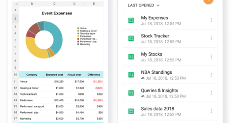 Income Statement Template Inventory Spreadsheet Templates Count Server Google Sheets App