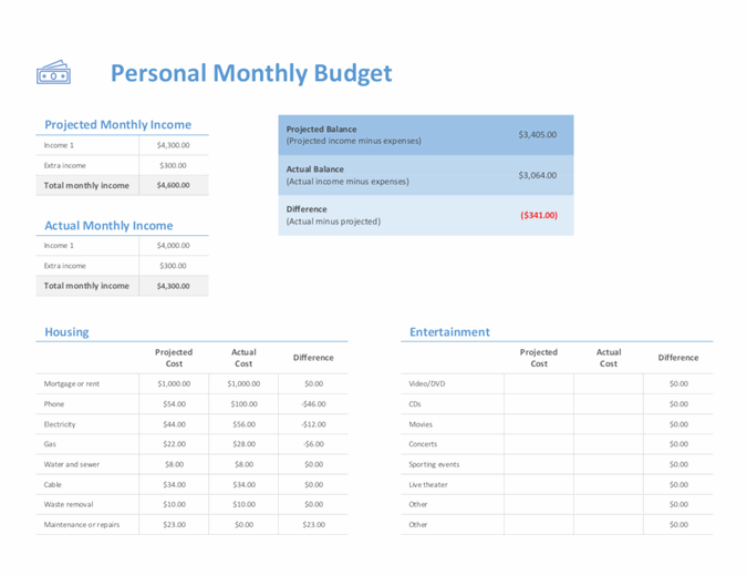 Full Size of Inventory Excel Spreadsheet Applicant Tracking Download Free Financial Monthly Expenses