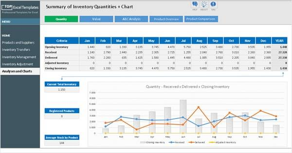 Full Size of Inventory Management Control Professional Excel Template Stock Spreadsheet Top Simple