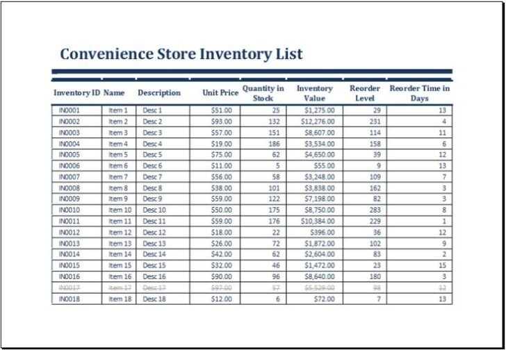 Medium Size of Inventory Spreadsheet Templates For Everyone Templateinn In Excel Template Store Business