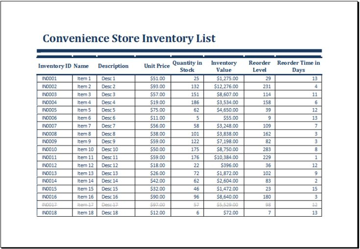 Full Size of Inventory Spreadsheet Templates For Everyone Templateinn In Excel Template Store Business
