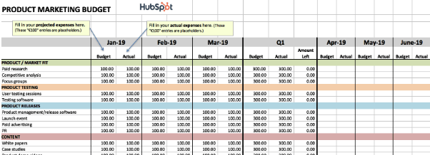 Full Size of Microsoft Spreadsheet Templates Monthly Sales Tracking Printable For Template Advertising