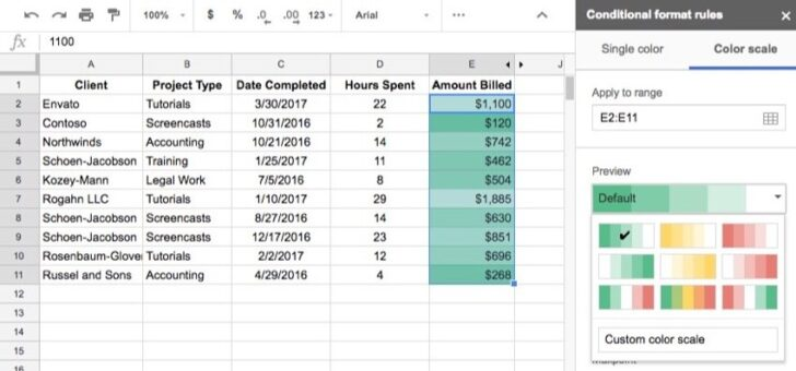Medium Size of Monthly Budget Spreadsheet Free Wedding Spreadsheets Business Profit And Loss Conditional Formatting Google Sheets