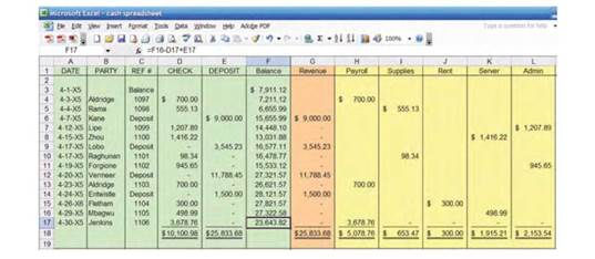 Full Size of Online Excel Spreadsheet Questions How To Use Spreadsheets In Microsoft Template Cash Basis Accounting