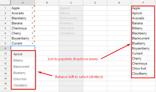Full Size of Ownership Cost Spreadsheet Food Landlord Costs Google Sheets Drop Down