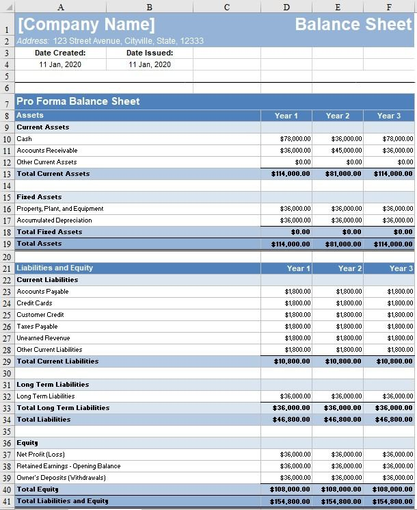Full Size of Page Nonprofit Business Plan Template Avery Card Word Simple Balance Sheet