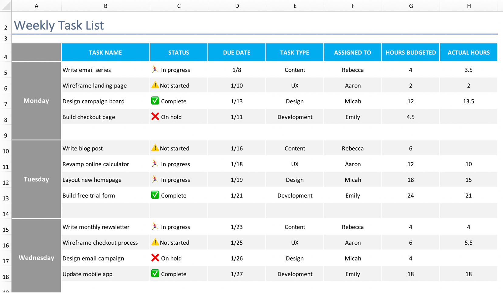 Full Size of Performance Using Spreadsheets Quote Spreadsheet Restaurant Stock Quotes Real Template Excel Task Tracker