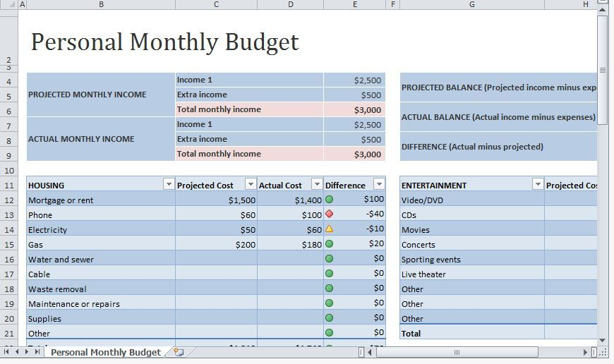 Full Size of Personal Expenses Spreadsheet Party Church Expense Income And Budget Template