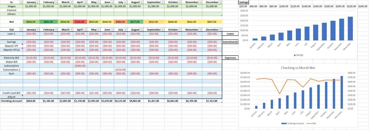 Full Size of Personal Financial Planning Excel Sheet Maestri Investment Group Ltd Management Photo Spreadsheet