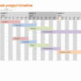 Pipeline Spreadsheet Real Estate Analysis Schedule C Merging Excel Spreadsheets Template Timeline