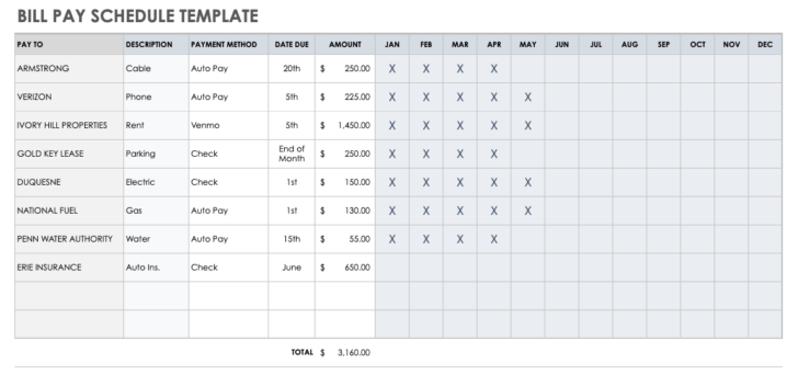 Plan Financials Template Excel Free Business For Bands Google Sheets Work Schedule