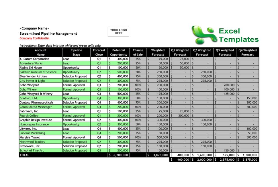 Large Size of Plan Strategy Templates Word Excel Template Budget Cool Business Card Google Sheet Spreadsheet Sales Xls