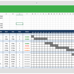 Process Management Templates Business Analysis Excel Microsoft Word Template Work Plan
