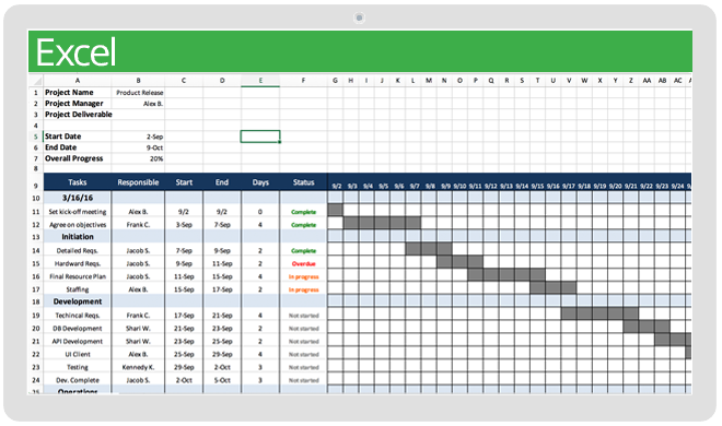Full Size of Process Management Templates Business Analysis Excel Microsoft Word Template Work Plan