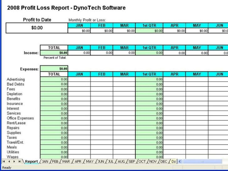 Profit Loss Report Spreadsheet Free And Review Business Budget Template Small Expenses Excel Income Expense