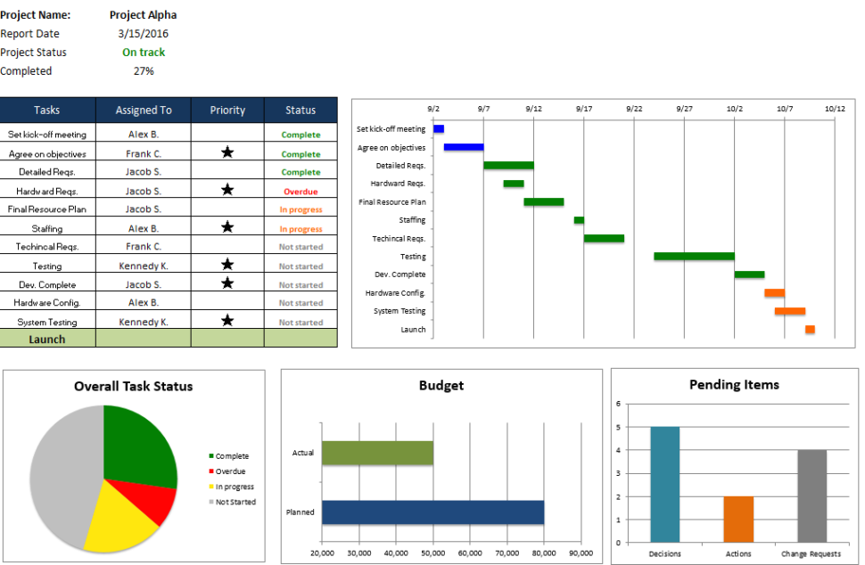 Large Size of Project Management Spreadsheet Template 2