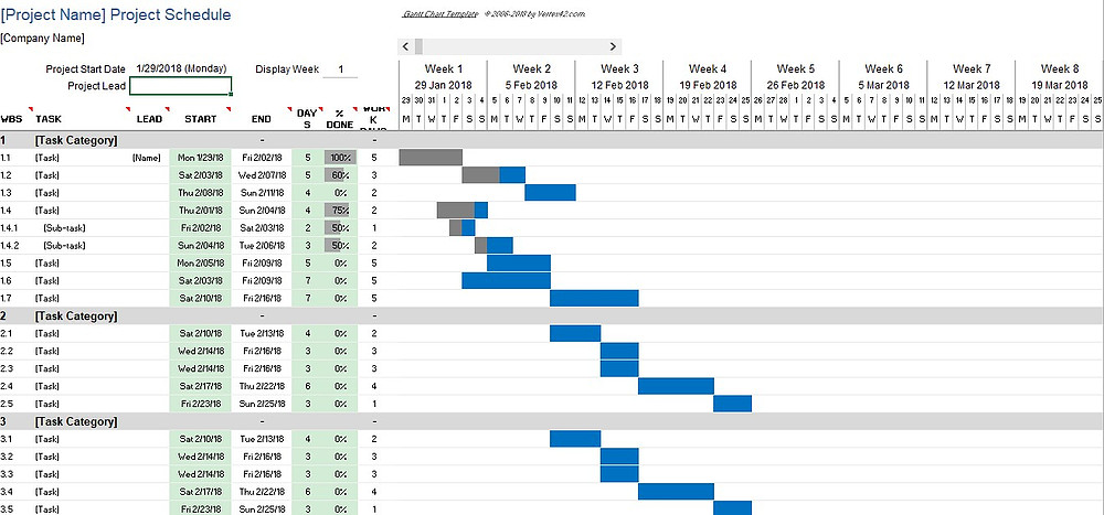 Full Size of Project Management Spreadsheet Template 3