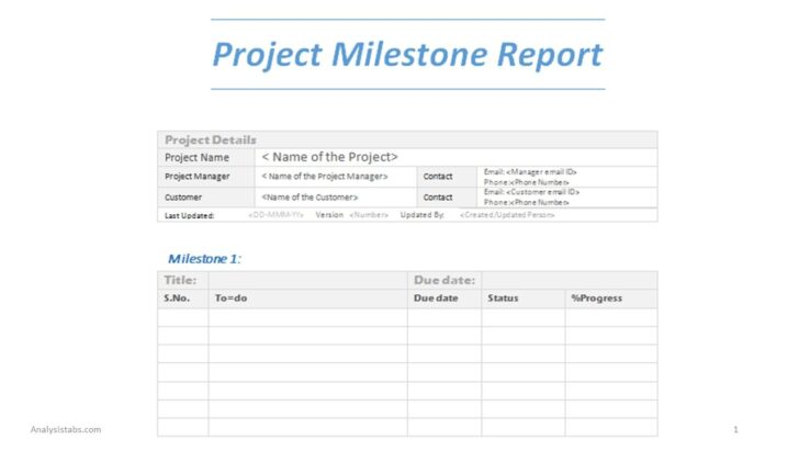 Project Milestone Report Word Template Excel Spreadsheet Templates For Tracking Expenses