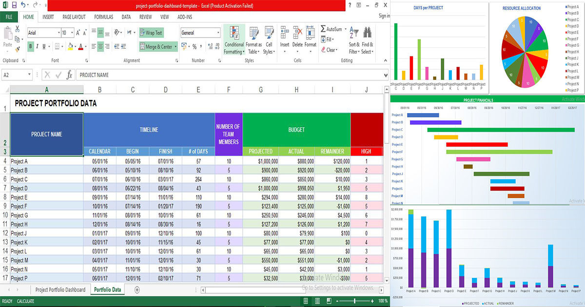 Full Size of Project Portfolio Dashboard Template Excel Free Download Templates