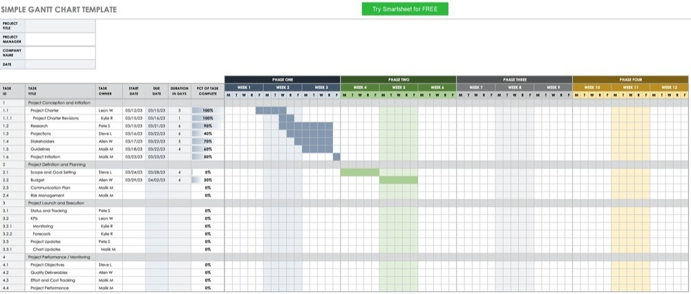 Full Size of Project Schedule Template Excel 11 Management Spreadsheet
