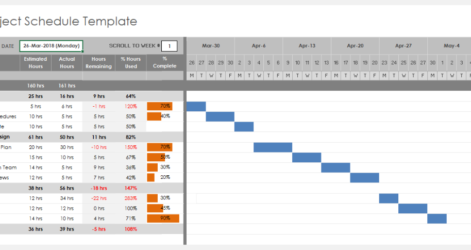 Project Schedule Template Excel 9 Management Spreadsheet