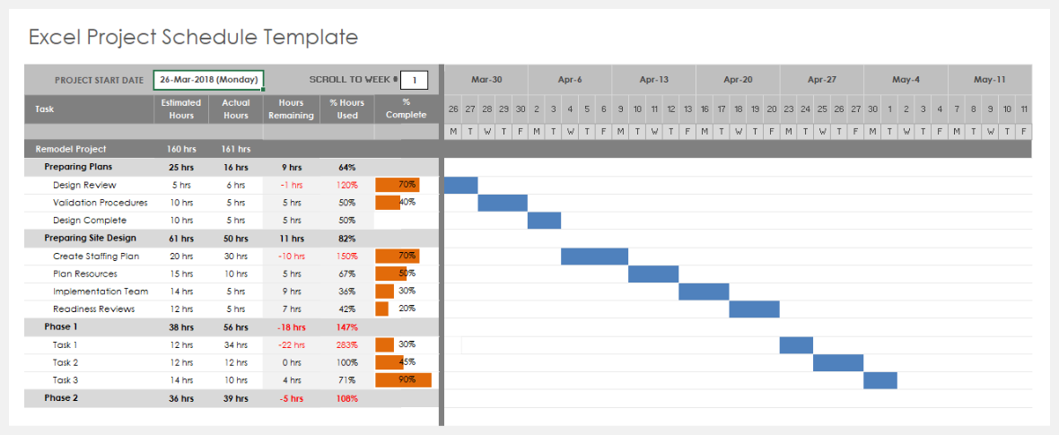 Full Size of Project Schedule Template Excel 9 Management Spreadsheet