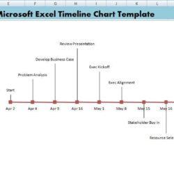 Project Timeline Template Excel Seven Easy Ways To Facilitate Templat In Microsoft Delete Spreadsheet