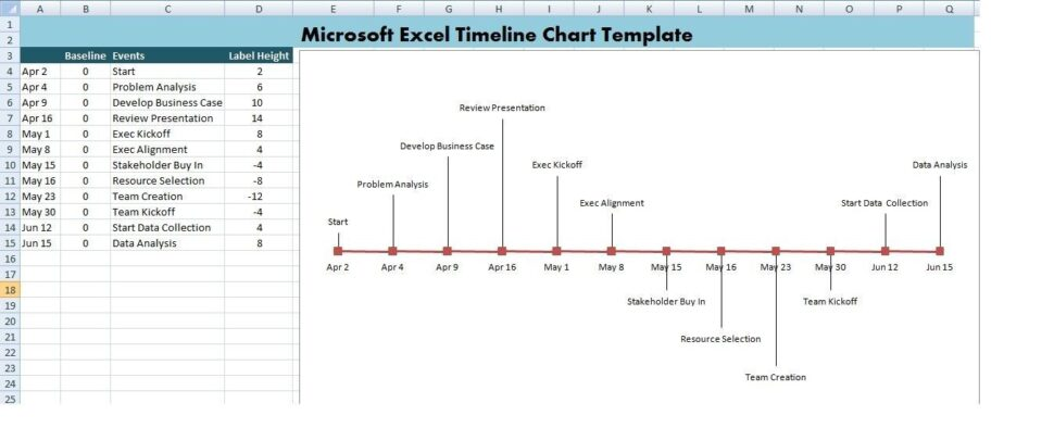 Large Size of Project Timeline Template Excel Seven Easy Ways To Facilitate Templat In Microsoft Delete Spreadsheet