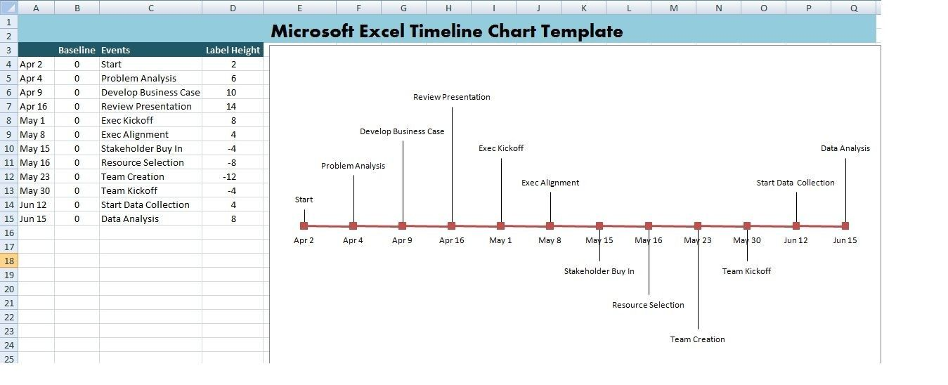 Full Size of Project Timeline Template Excel Seven Easy Ways To Facilitate Templat In Microsoft Delete Spreadsheet