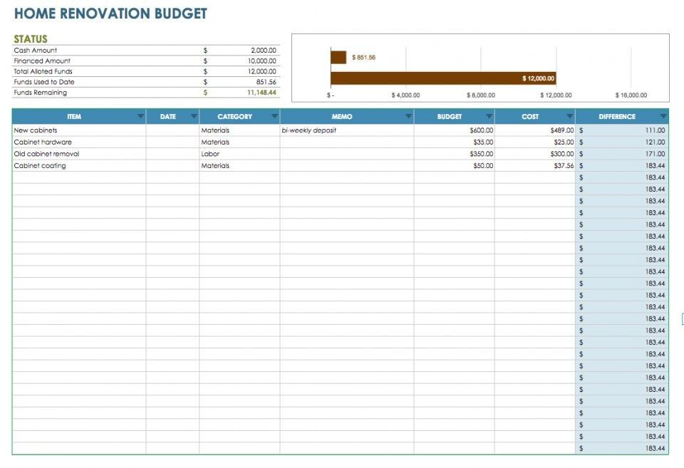 Full Size of Renovation Budget Template Google Sheets Quick Tips Regarding In Planner Household Docs Spreadsheet