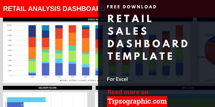 Full Size of Retail Dashboard Template For Excel Free Business Budget Templates Donation Value Guide Spreadsheet Sales