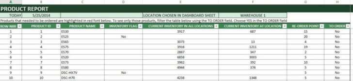 Medium Size of Retail Inventory And Manager Excel User Guide Indzara Support Template Product Report1 Spreadsheet Sales