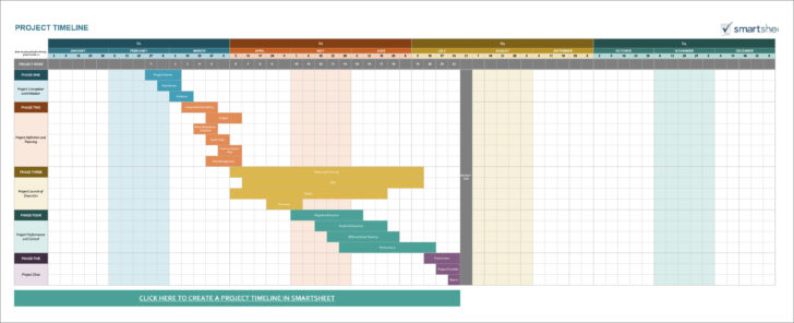 Medium Size of Sales Tracking Spreadsheet Template Tracker Excel In Word Timeline