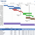Set Up Excel Spreadsheet Working With Spreadsheets In What Percentage Of Employers Track Sales Template Timeline