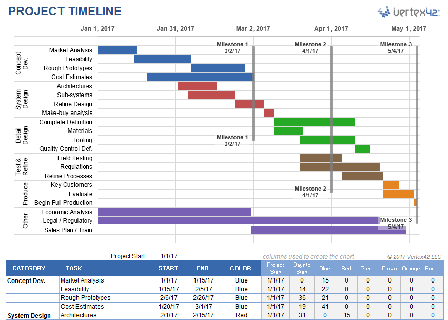 Full Size of Set Up Excel Spreadsheet Working With Spreadsheets In What Percentage Of Employers Track Sales Template Timeline