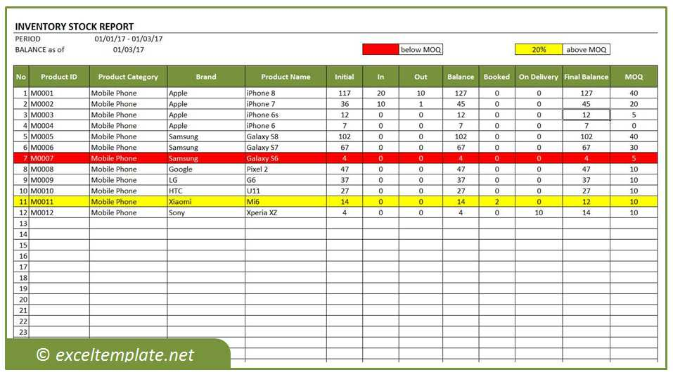 Full Size of Simple Inventory Template Somosautonomas Store Excel Manager Trading Retail Business Spreadsheet