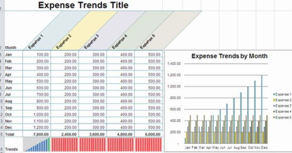 Full Size of Size Template Business Card Illustrator Impact Analysis Excel Income And Expense