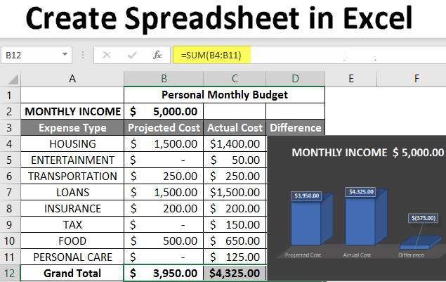 Full Size of Spreadsheet Budget Do A Sample Excel Investment Create