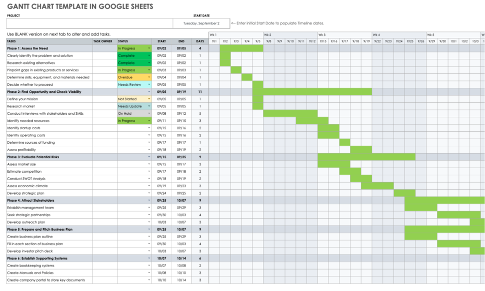 Large Size of Spreadsheet Budget Planner Free Excel For Bookkeeping Personal Monthly Gantt Chart Google Sheets