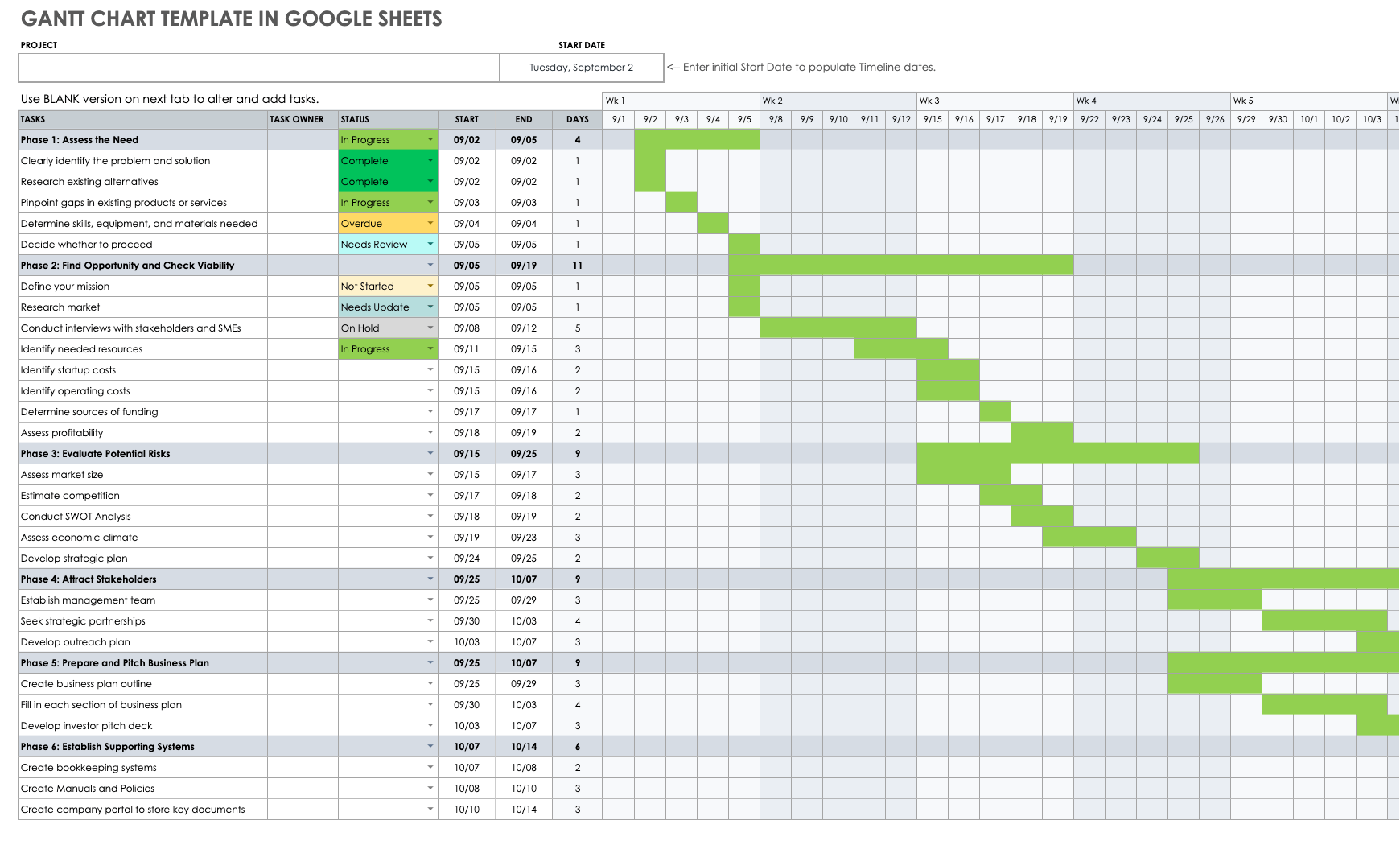 Full Size of Spreadsheet Budget Planner Free Excel For Bookkeeping Personal Monthly Gantt Chart Google Sheets