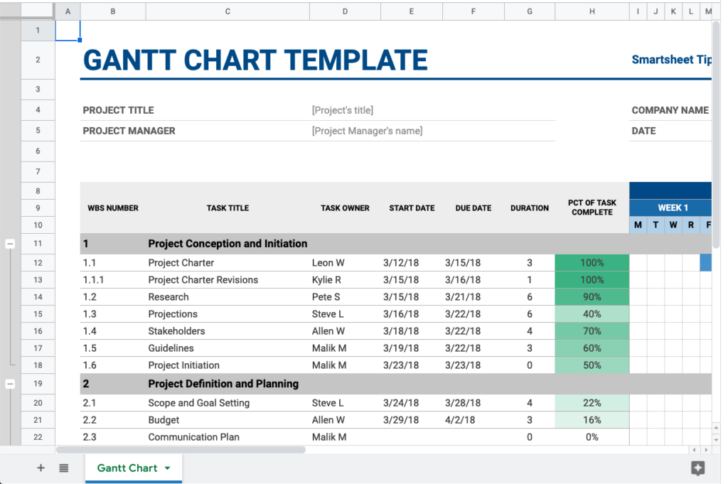 Medium Size of Spreadsheet Budget Template Sample Excel Templates Household Finance Google Sheets
