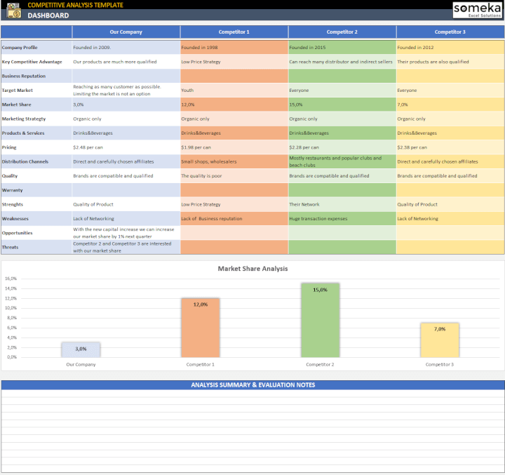 Full Size of Spreadsheet Budgeting Excel Sample Business Expense And Income Templates